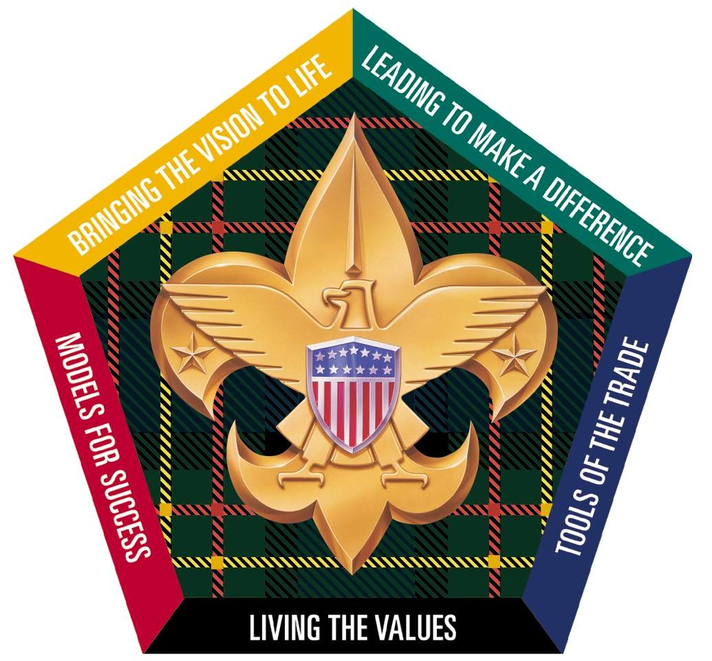Wood Badge Pentagon
